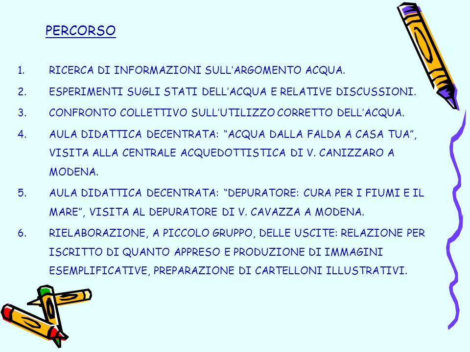 PERCORSO RICERCA DI INFORMAZIONI SULL'ARGOMENTO ACQUA.