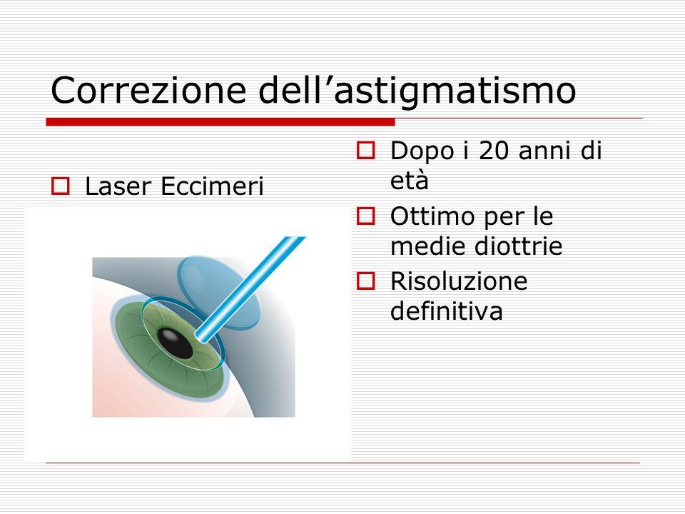 Correzione dell'astigmatismo