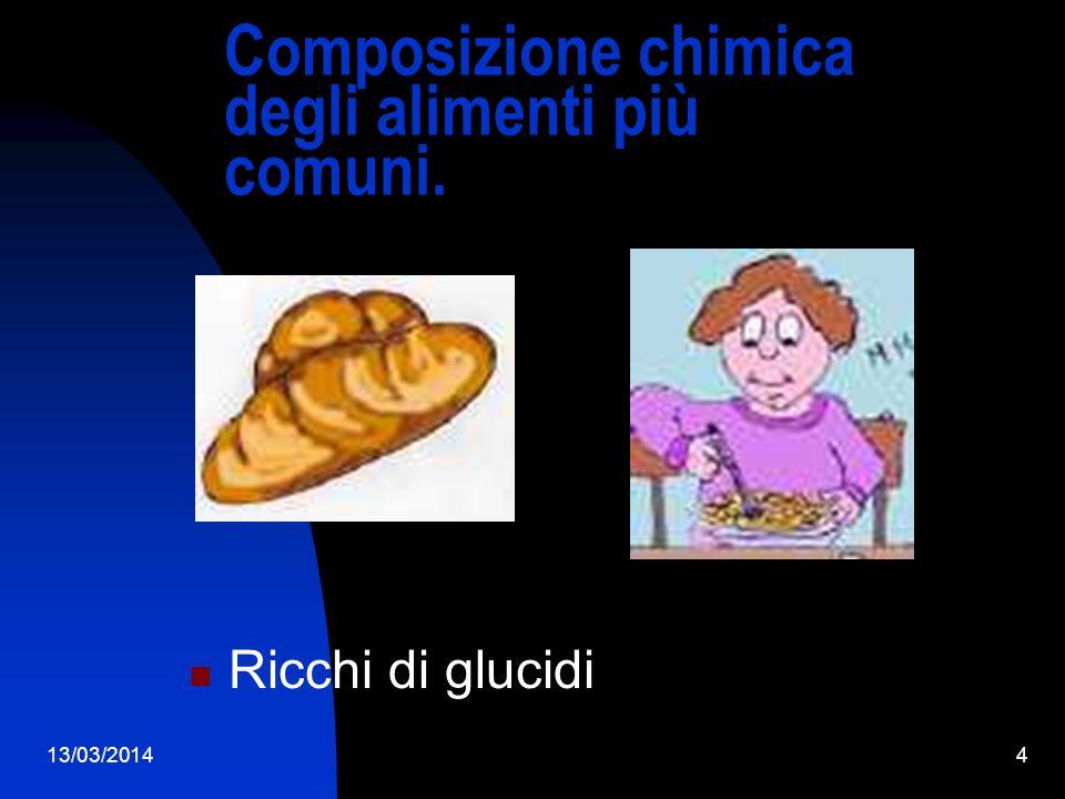Composizione chimica degli alimenti più comuni.