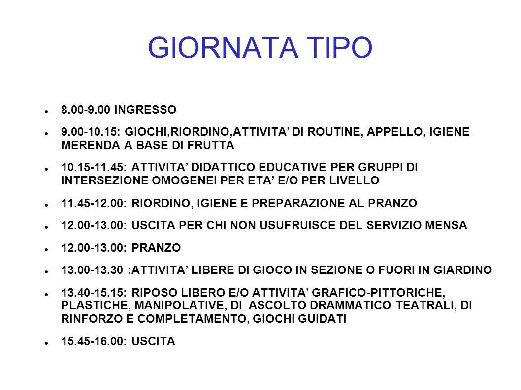 GIORNATA TIPO 8.00-9.00 INGRESSO