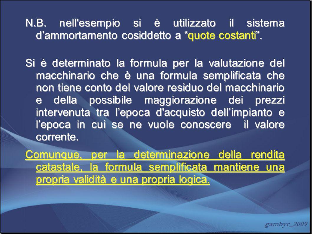 N.B. nell esempio si è utilizzato il sistema d'ammortamento cosiddetto a quote costanti .