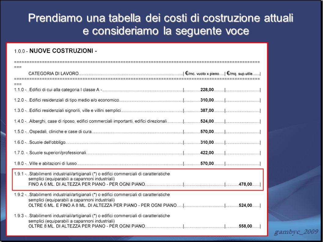 Prendiamo una tabella dei costi di costruzione attuali e consideriamo la seguente voce