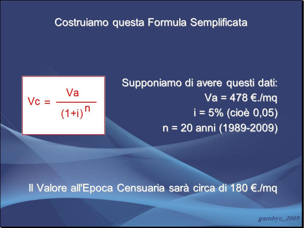 Costruiamo questa Formula Semplificata