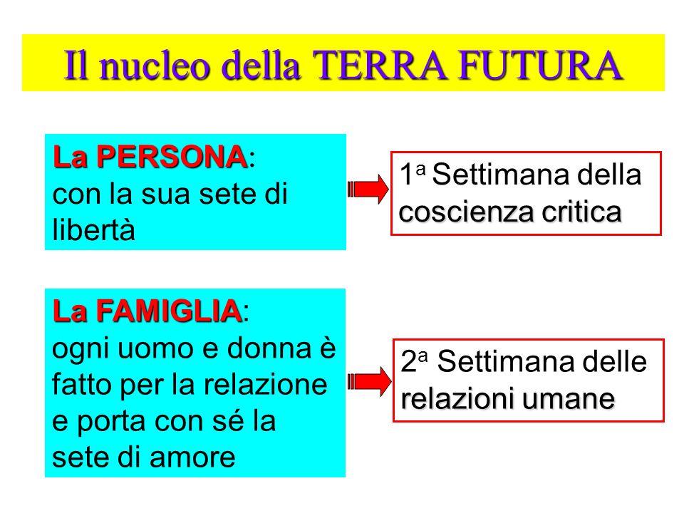 Il nucleo della TERRA FUTURA