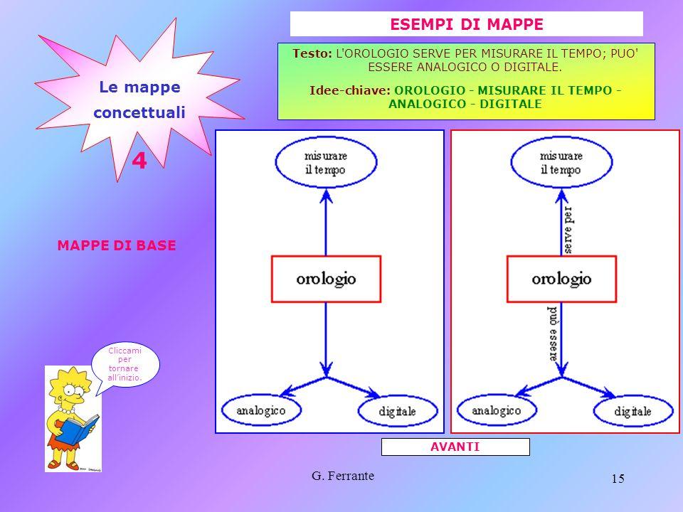 4 ESEMPI DI MAPPE Le mappe concettuali MAPPE DI BASE G. Ferrante