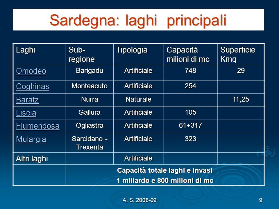Sardegna: laghi principali