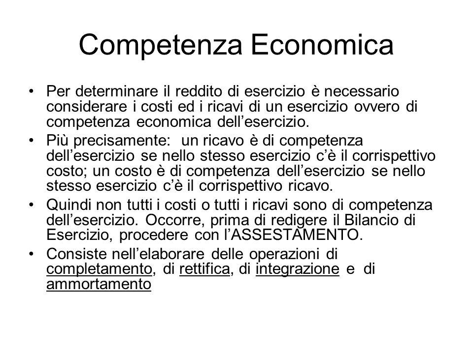 Competenza Economica