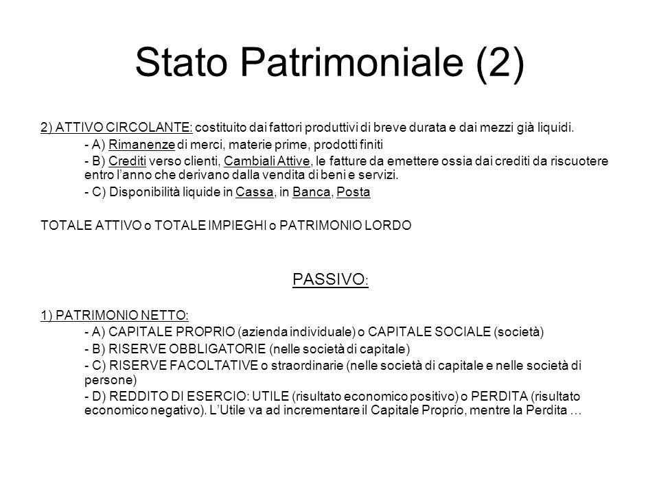 Stato Patrimoniale (2) PASSIVO: