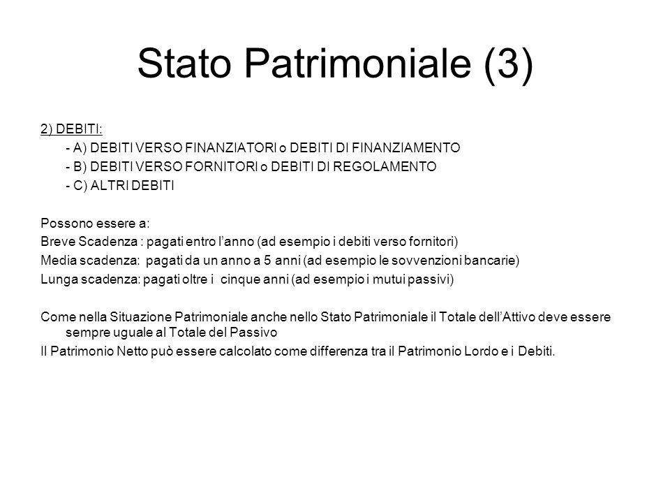 Stato Patrimoniale (3) 2) DEBITI: