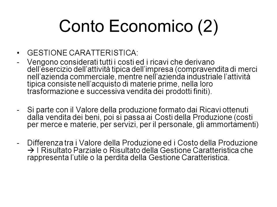 Conto Economico (2) GESTIONE CARATTERISTICA:
