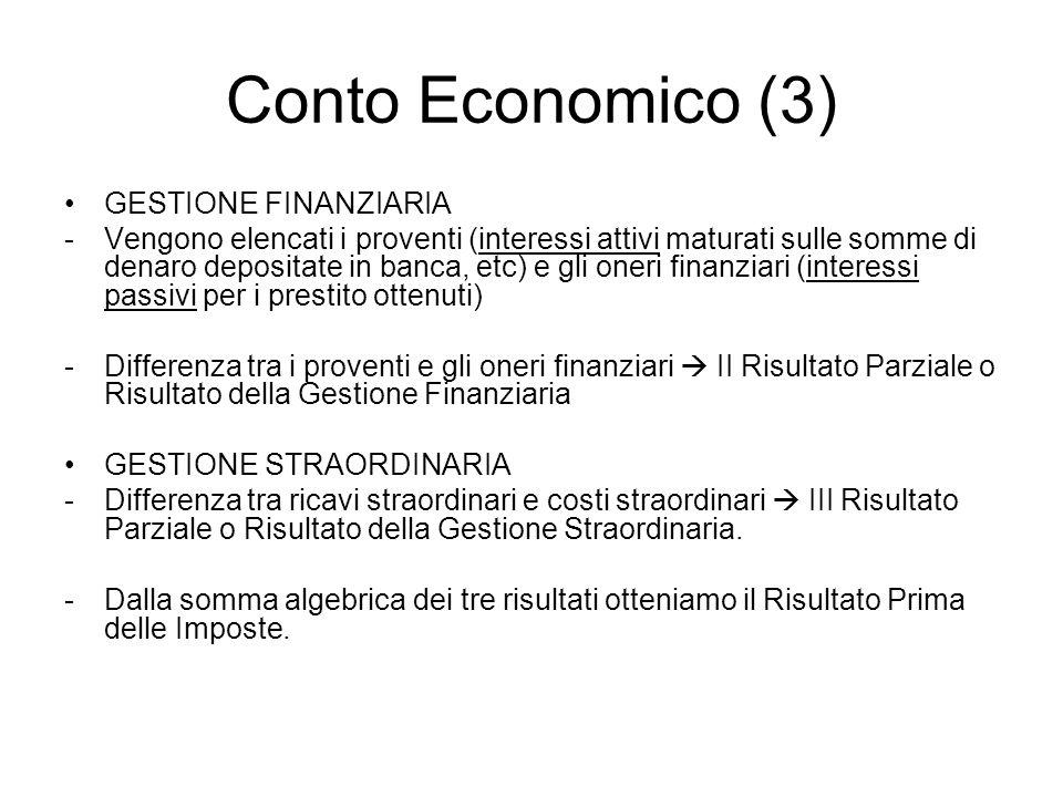Conto Economico (3) GESTIONE FINANZIARIA