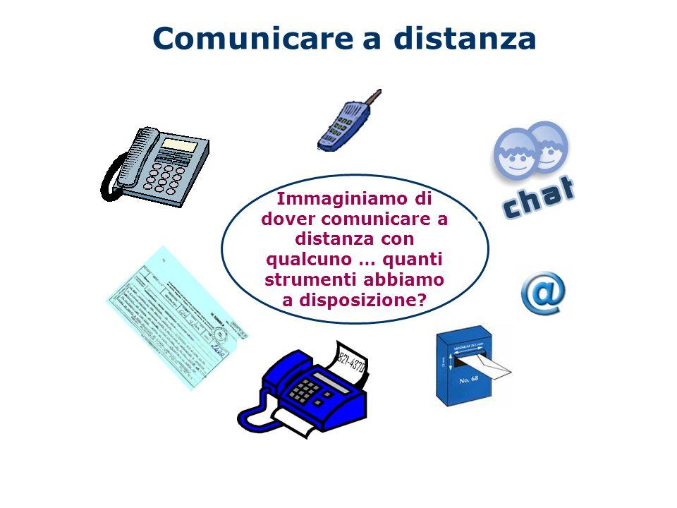 Comunicare a distanza Immaginiamo di dover comunicare a distanza con qualcuno … quanti strumenti abbiamo a disposizione