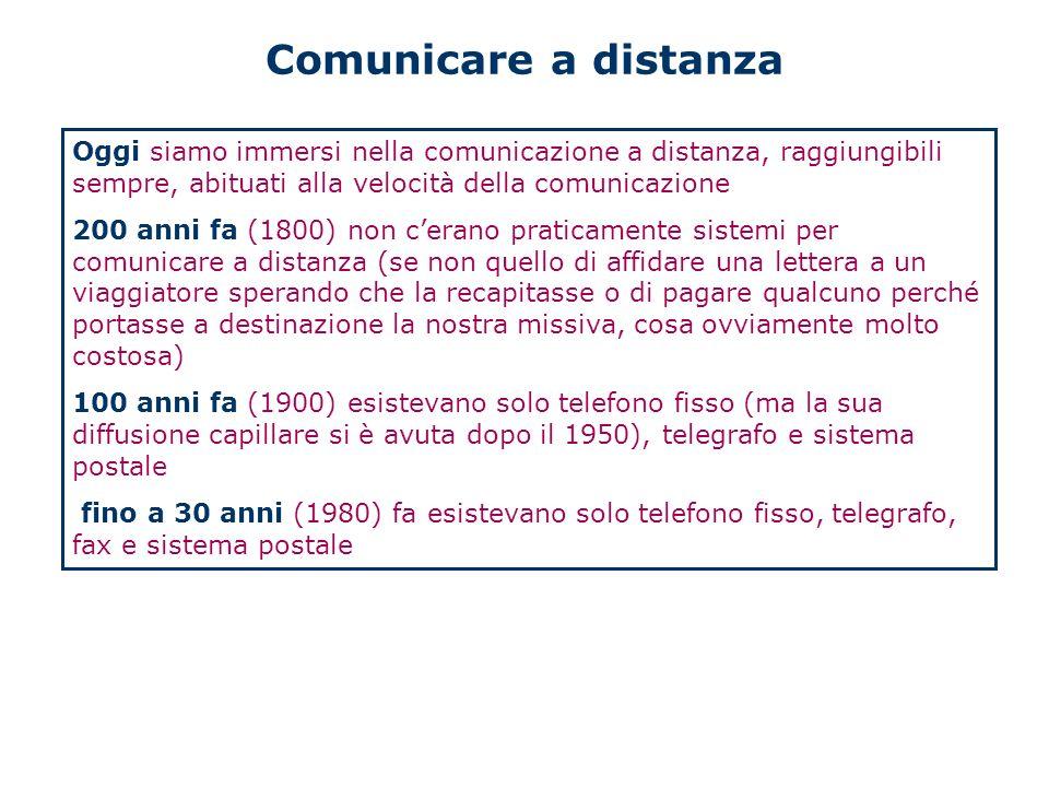 Comunicare a distanza Oggi siamo immersi nella comunicazione a distanza, raggiungibili sempre, abituati alla velocità della comunicazione.