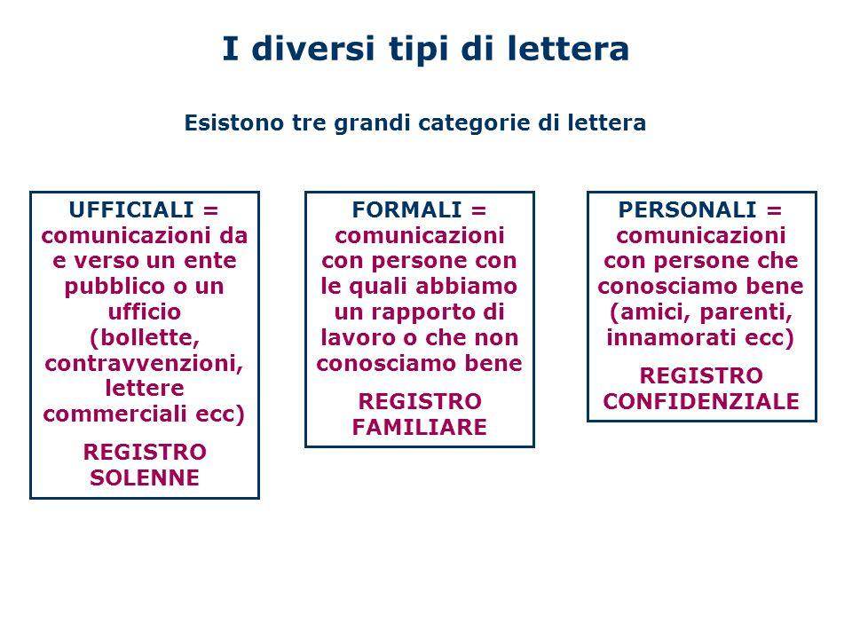 I diversi tipi di lettera