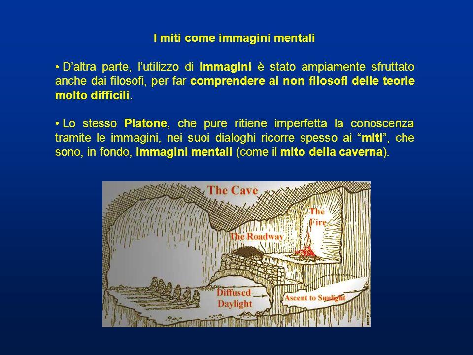 I miti come immagini mentali