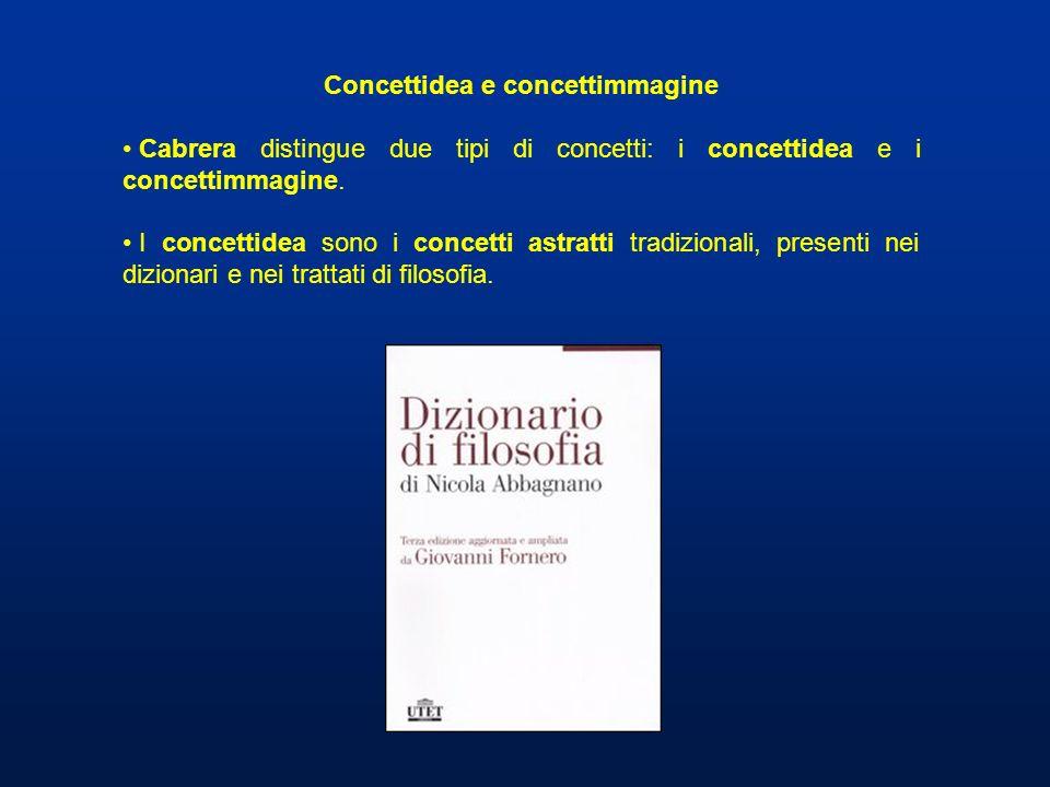 Concettidea e concettimmagine