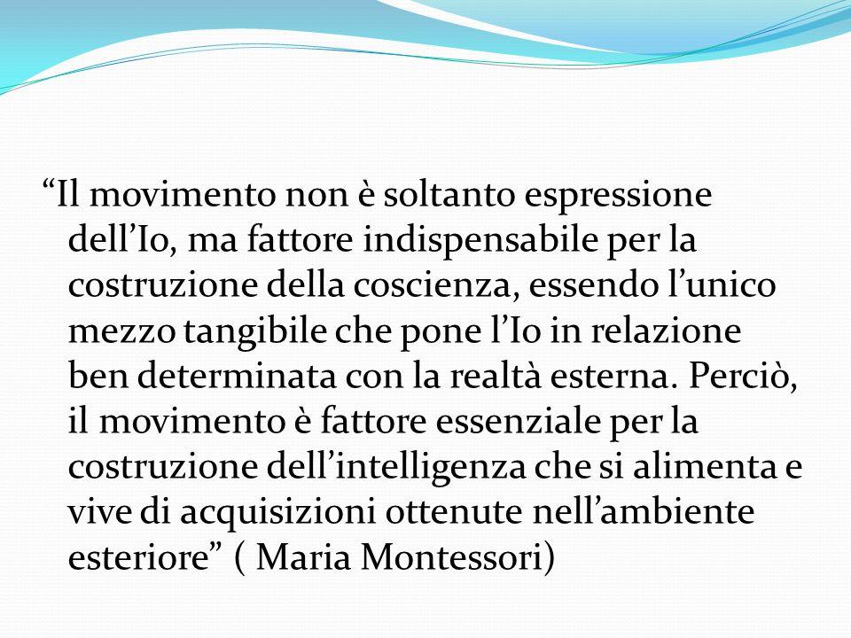 Il movimento non è soltanto espressione dell'Io, ma fattore indispensabile per la costruzione della coscienza, essendo l'unico mezzo tangibile che pone l'Io in relazione ben determinata con la realtà esterna.