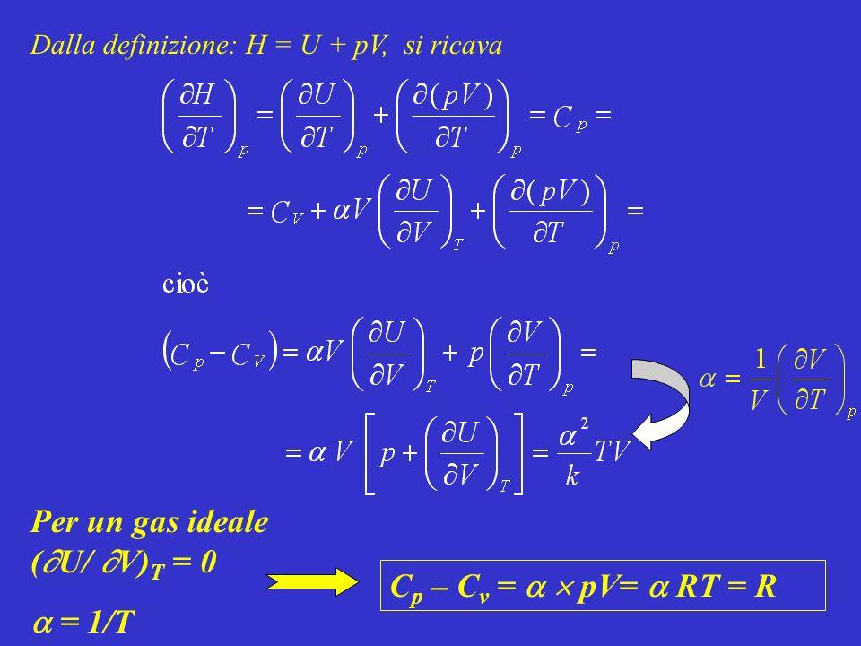Per un gas ideale (U/ V)T = 0 a = 1/T Cp – Cv = a  pV= a RT = R