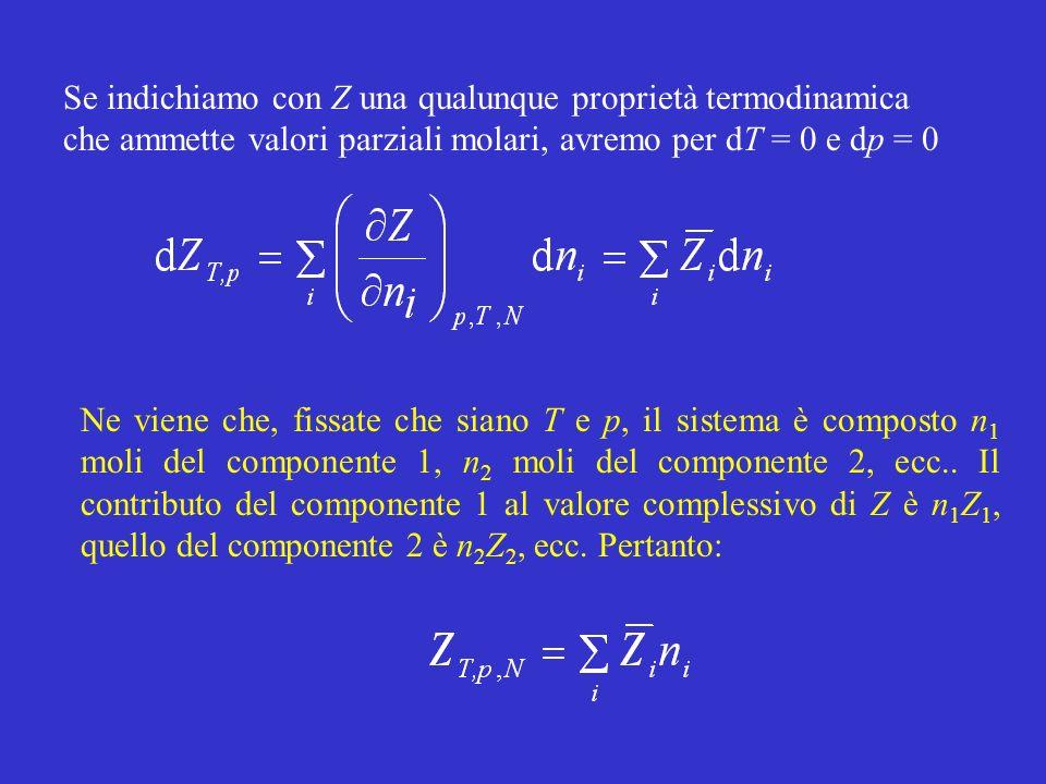 Se indichiamo con Z una qualunque proprietà termodinamica che ammette valori parziali molari, avremo per dT = 0 e dp = 0
