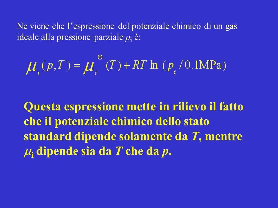Ne viene che l'espressione del potenziale chimico di un gas ideale alla pressione parziale pi è: