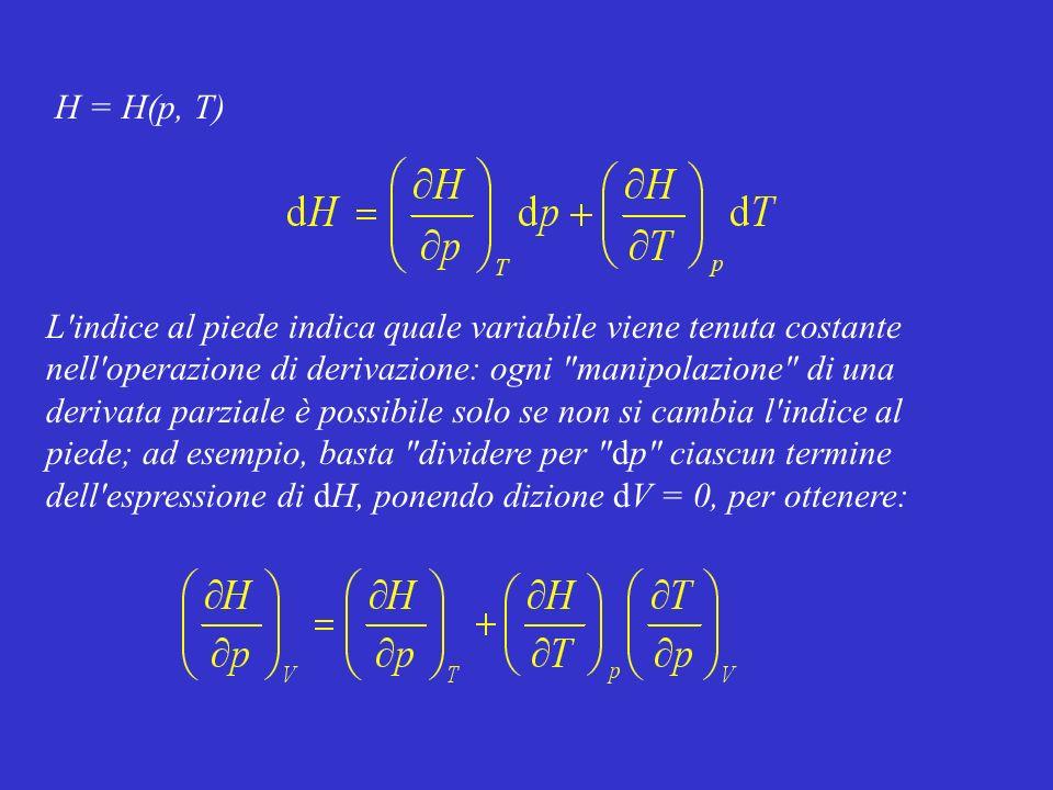 H = H(p, T)