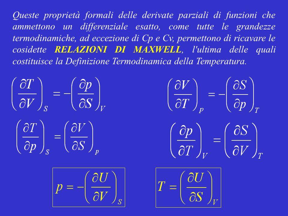 Queste proprietà formali delle derivate parziali di funzioni che ammettono un differenziale esatto, come tutte le grandezze termodinamiche, ad eccezione di Cp e Cv, permettono di ricavare le cosidette RELAZIONI DI MAXWELL, l ultima delle quali costituisce la Definizione Termodinamica della Temperatura.