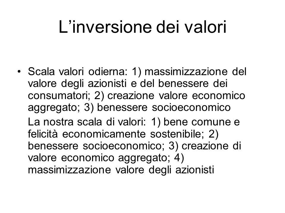 L'inversione dei valori