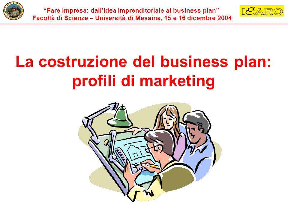 La costruzione del business plan: profili di marketing