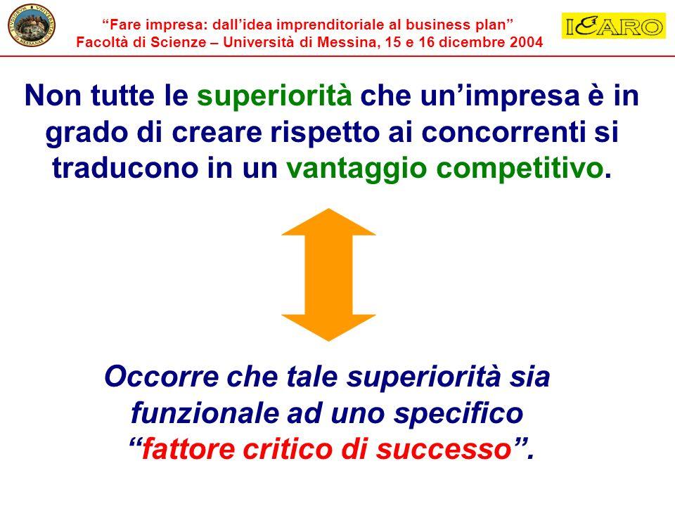 Non tutte le superiorità che un'impresa è in grado di creare rispetto ai concorrenti si traducono in un vantaggio competitivo.