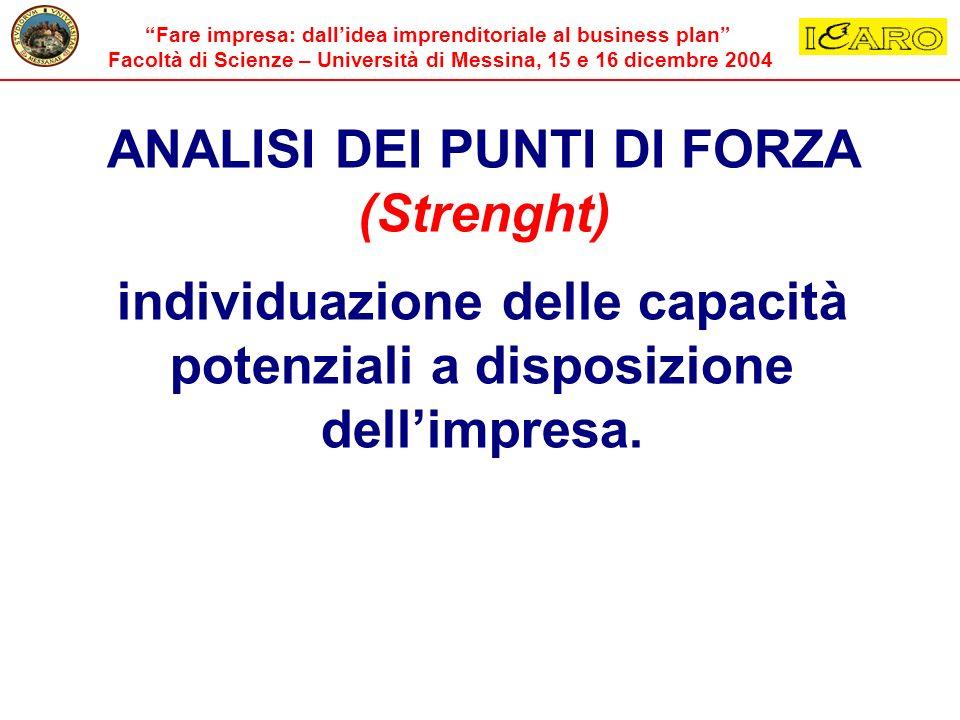ANALISI DEI PUNTI DI FORZA (Strenght)