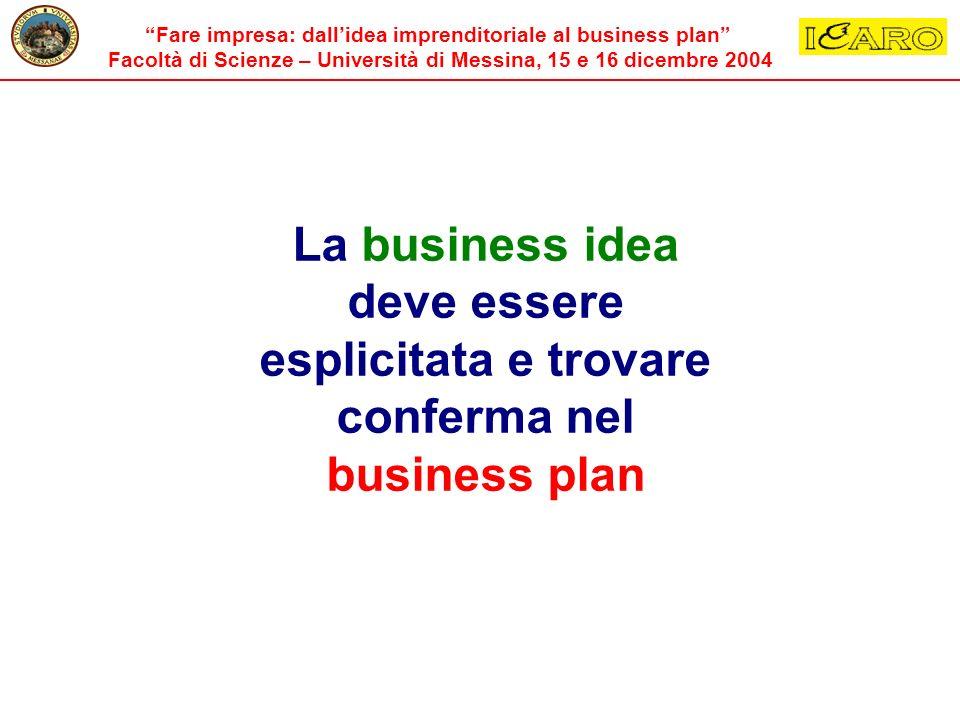 La business idea deve essere esplicitata e trovare conferma nel business plan