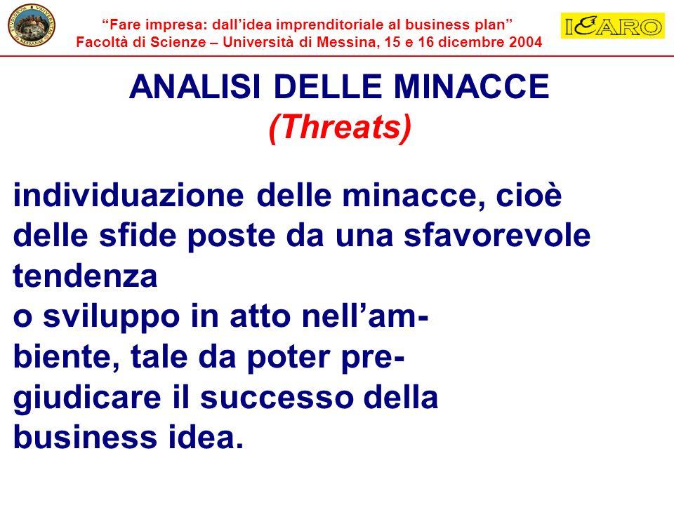 ANALISI DELLE MINACCE (Threats)