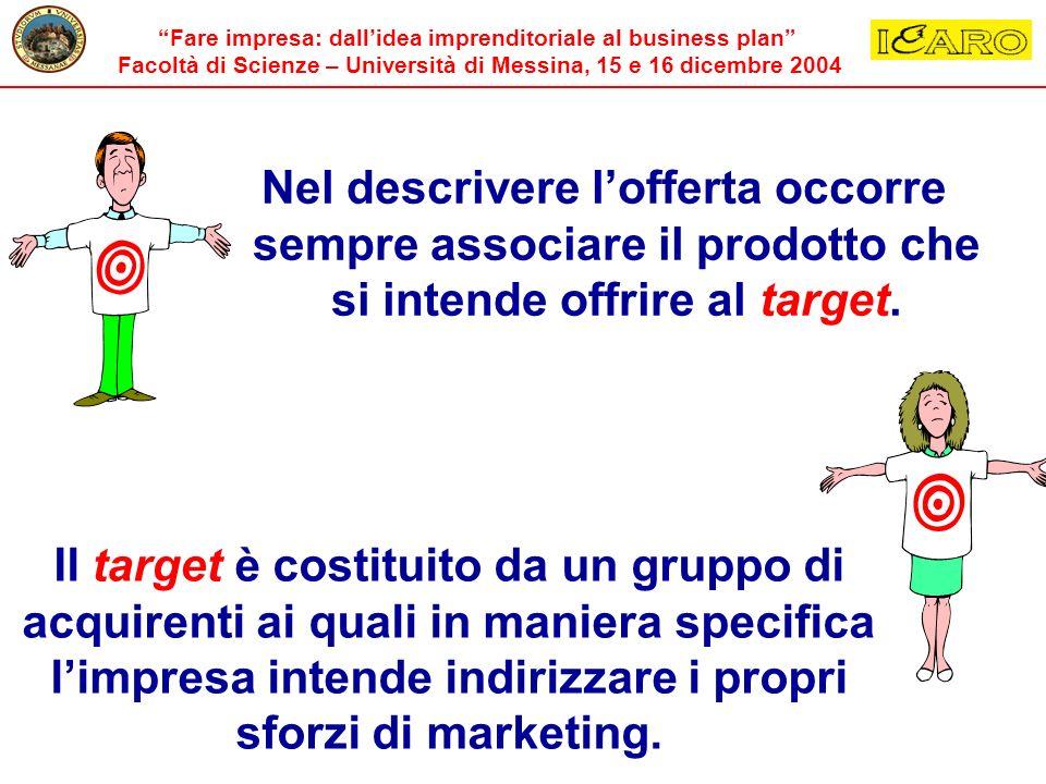 Nel descrivere l'offerta occorre sempre associare il prodotto che si intende offrire al target.