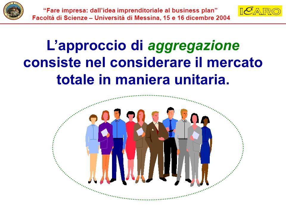 L'approccio di aggregazione consiste nel considerare il mercato totale in maniera unitaria.