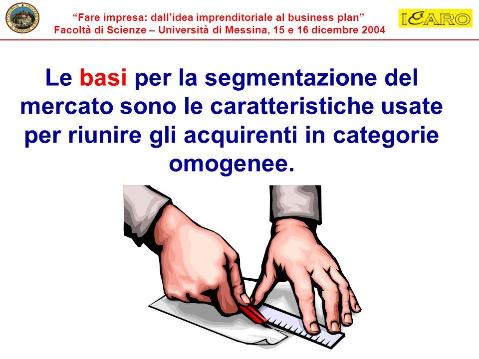 Le basi per la segmentazione del mercato sono le caratteristiche usate per riunire gli acquirenti in categorie omogenee.