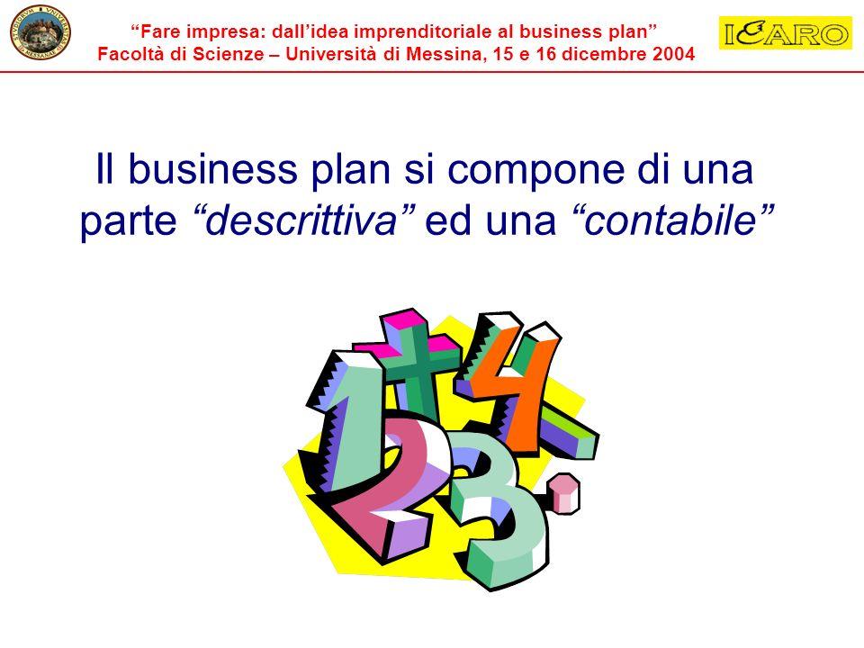 Il business plan si compone di una parte descrittiva ed una contabile
