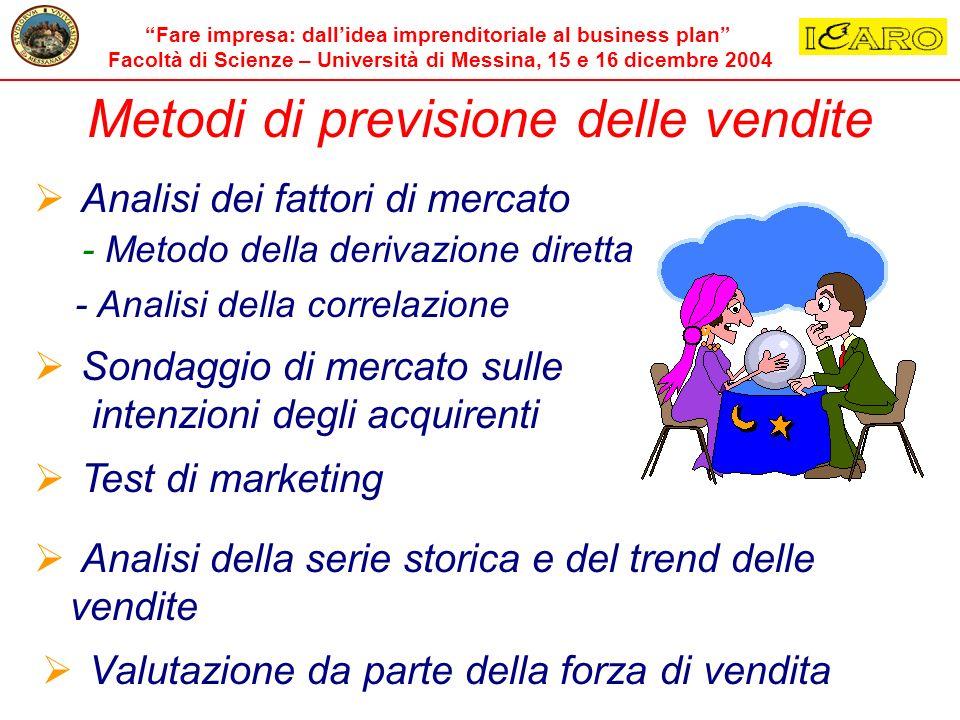 Metodi di previsione delle vendite