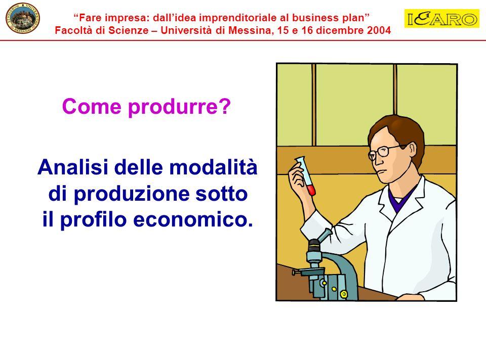 Analisi delle modalità di produzione sotto il profilo economico.