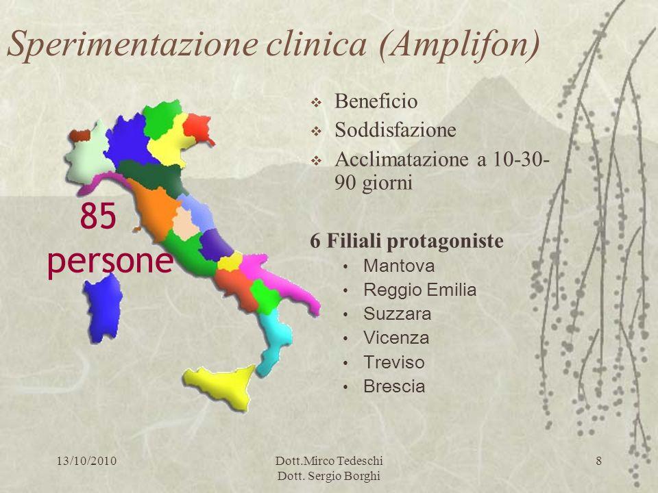 Sperimentazione clinica (Amplifon)