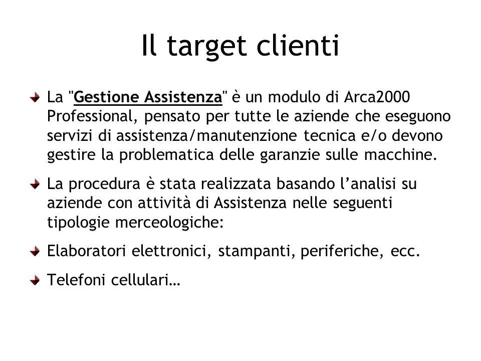 Il target clienti