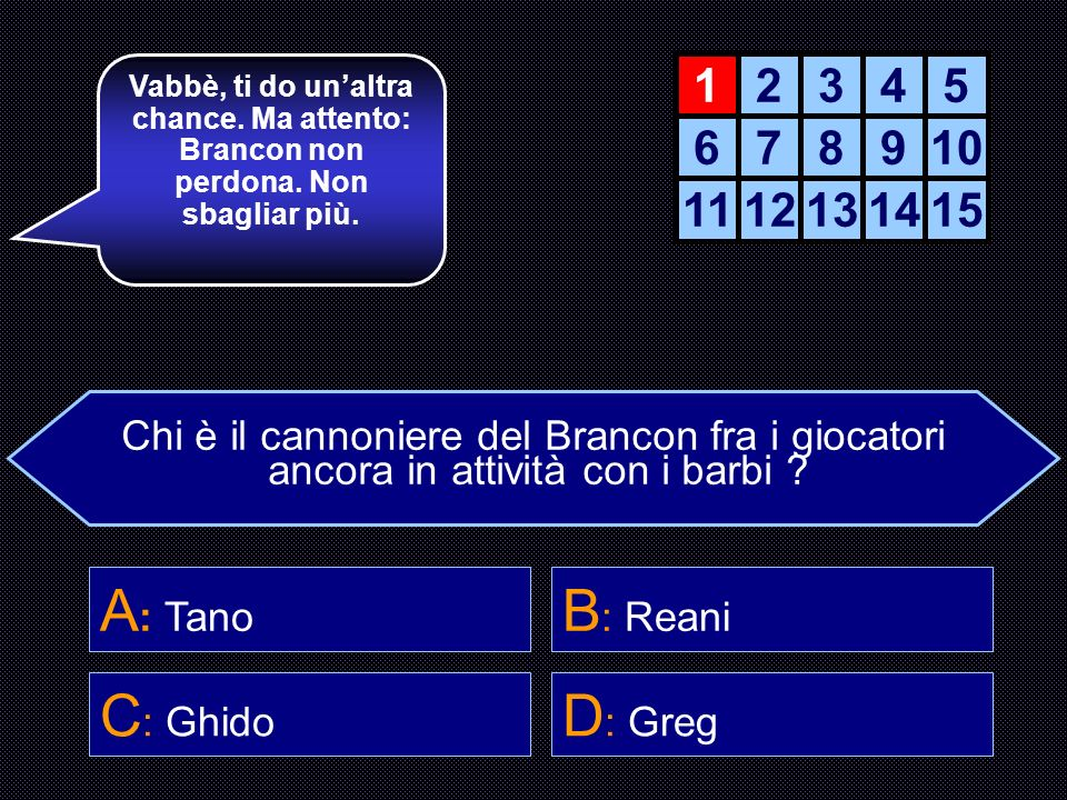 A: Tano B: Reani C: Ghido D: Greg 1 2 3 4 5 6 7 8 9 10 11 12 13 14 15