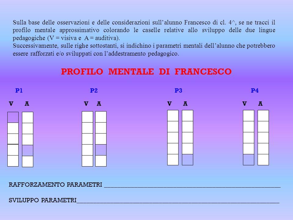 PROFILO MENTALE DI FRANCESCO