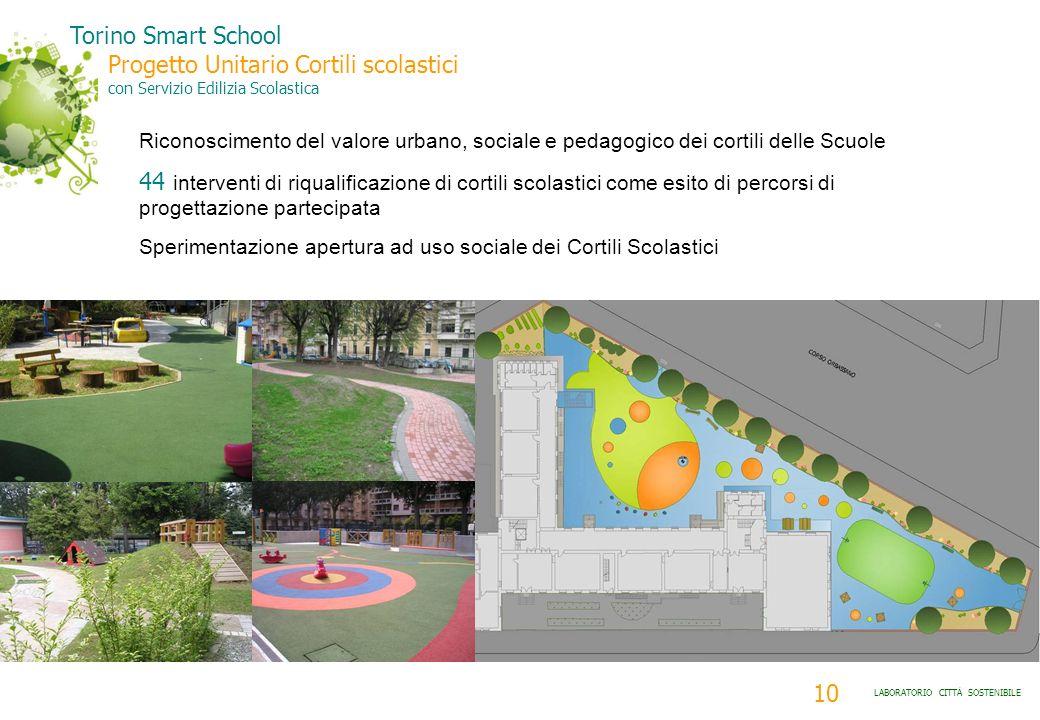 Progetto Unitario Cortili scolastici