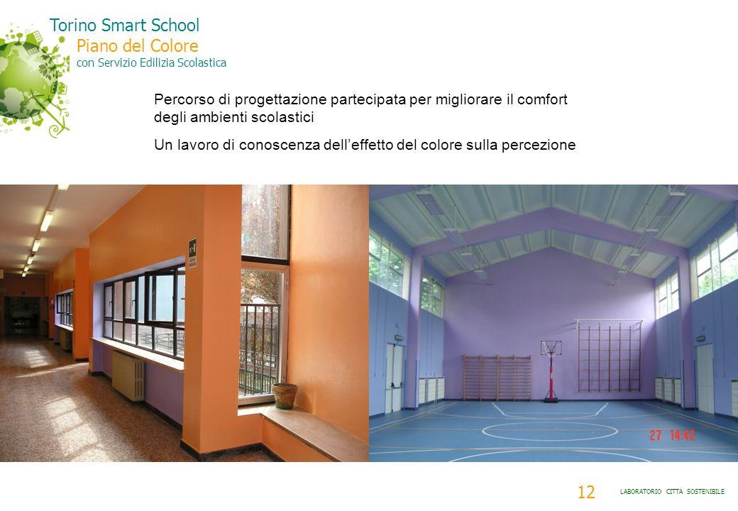 Torino Smart School Piano del Colore