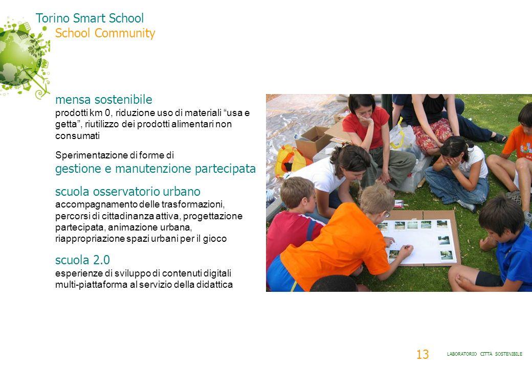 gestione e manutenzione partecipata scuola osservatorio urbano