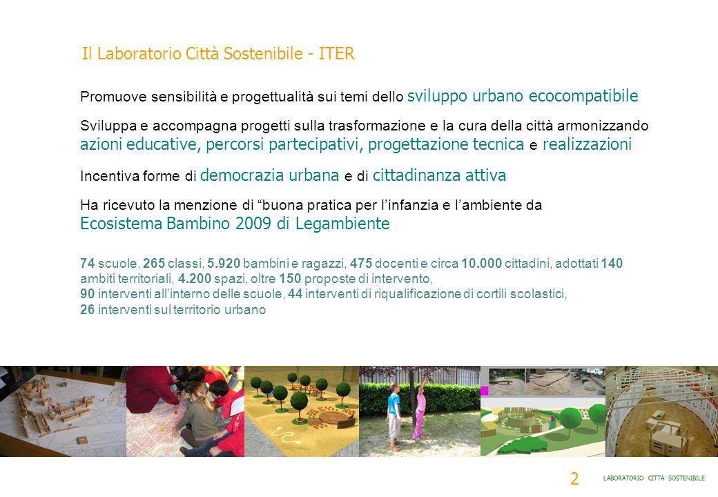 Il Laboratorio Città Sostenibile - ITER