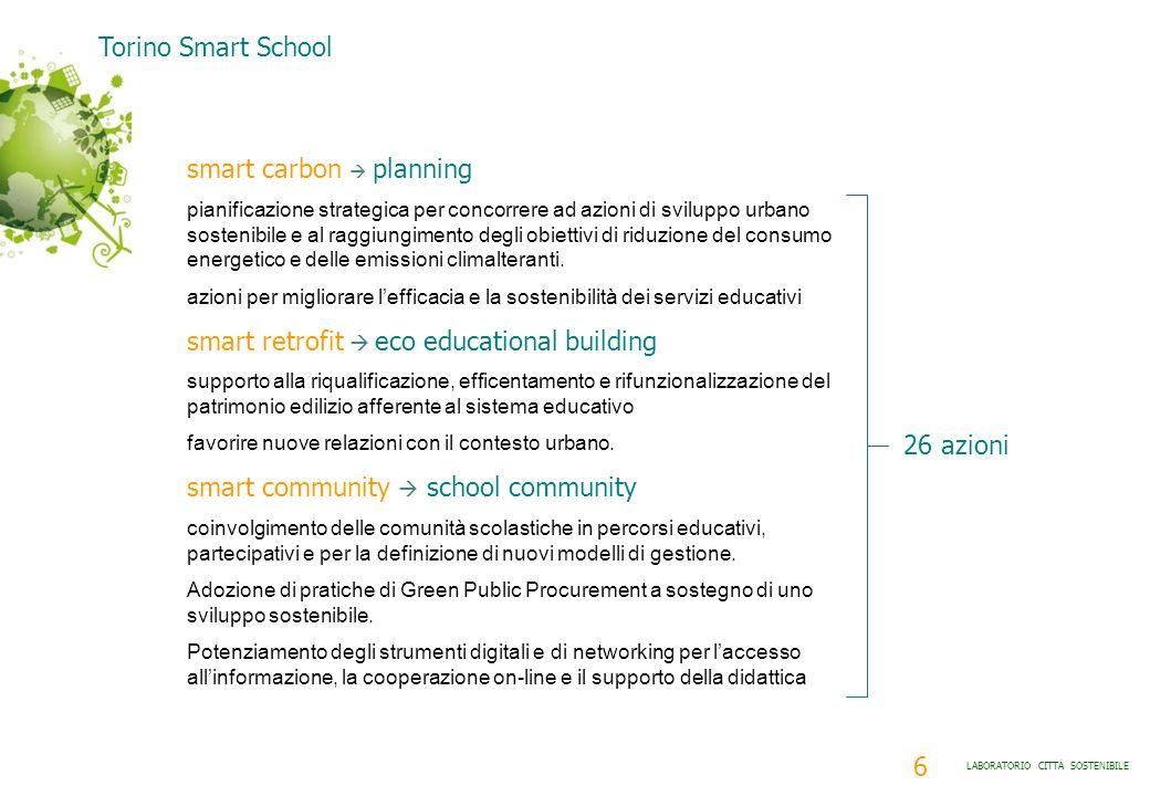 smart carbon  planning