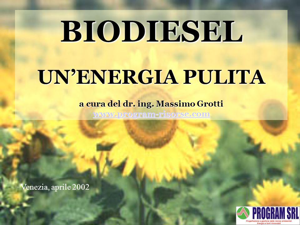 BIODIESEL UN'ENERGIA PULITA a cura del dr. ing. Massimo Grotti www