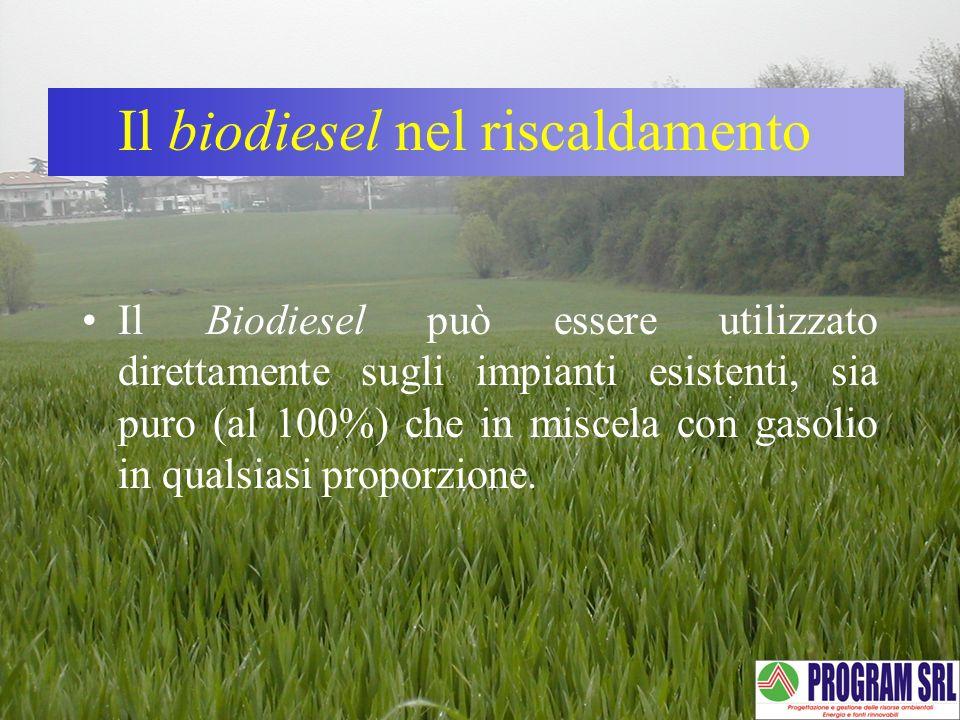 Il biodiesel nel riscaldamento