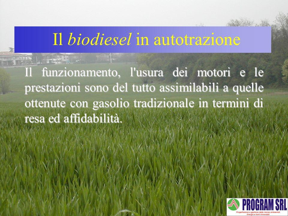 Il biodiesel in autotrazione